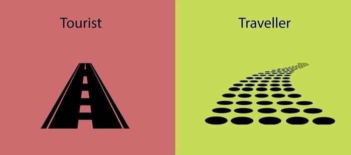 Đường thẳng hay đường vòng