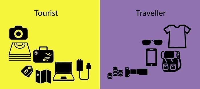 Những vật dụng mang theo trong chuyến du lịch của khách du lịch và phượt thủ