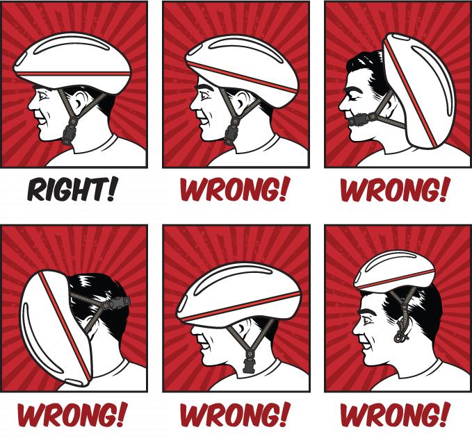 sử dụng mũ bảo hiểm đúng cách
