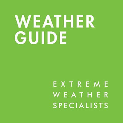 Review Các Phụ Kiện Weather Guide Mà Umove Cung Cấp